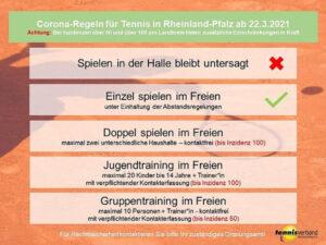 Corona-Regeln für Tennis in Rheinland-Pfalz ab 22.03.2021